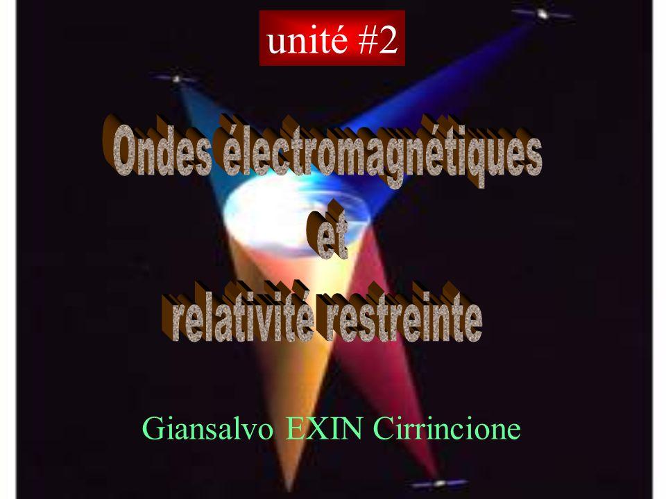 unité #2 Ondes électromagnétiques et relativité restreinte