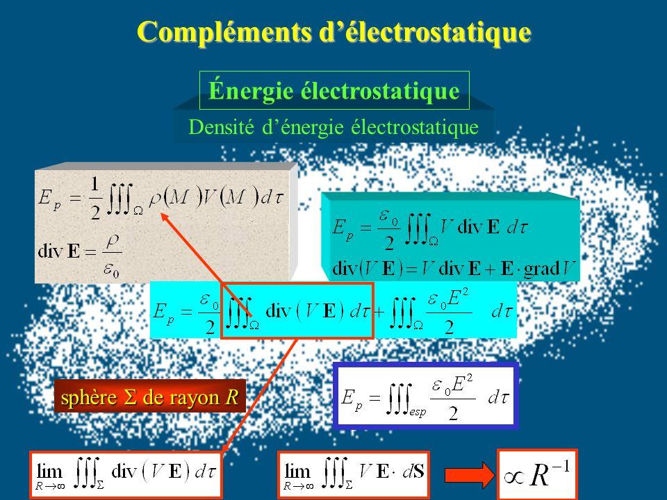 Énergie électrostatique