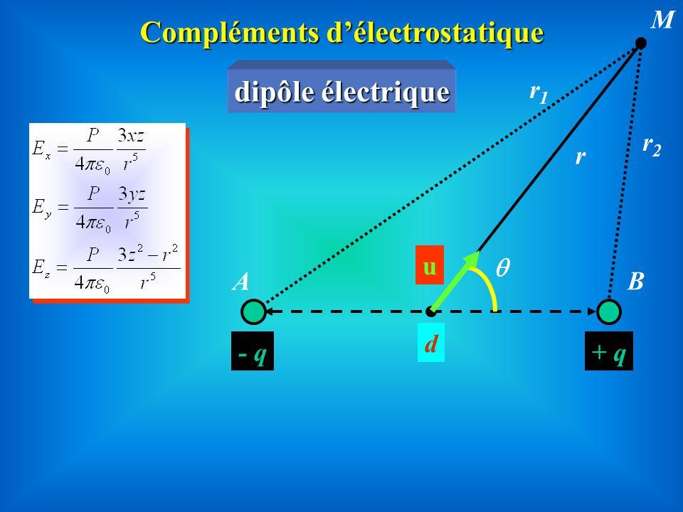 Compléments d'électrostatique