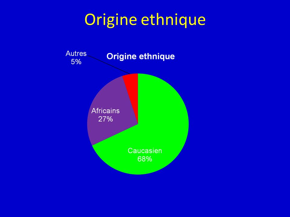 Origine ethnique