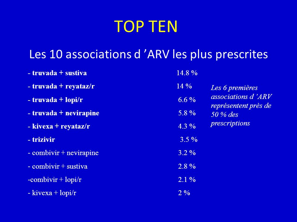 Les 10 associations d 'ARV les plus prescrites