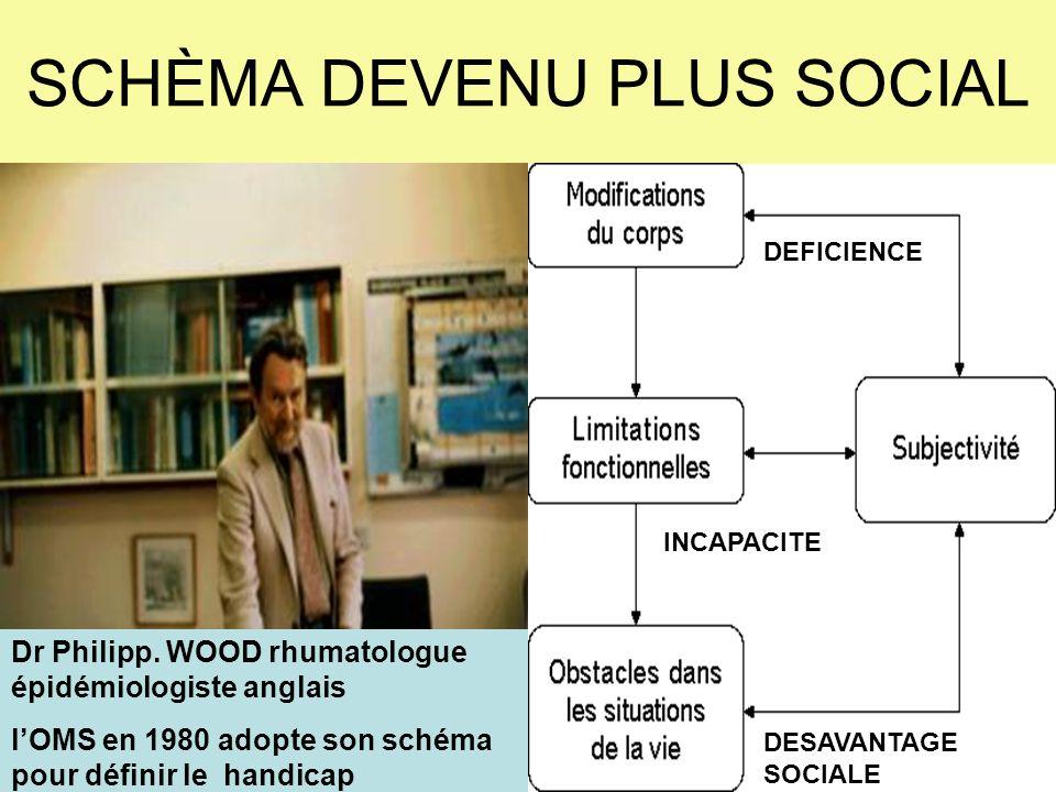 SCHÈMA DEVENU PLUS SOCIAL