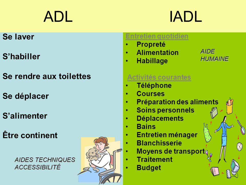 ADL IADL Se laver S'habiller Se rendre aux toilettes Se déplacer
