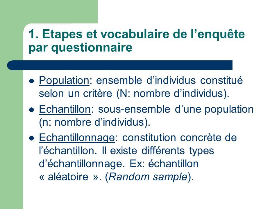 1. Etapes et vocabulaire de l'enquête par questionnaire
