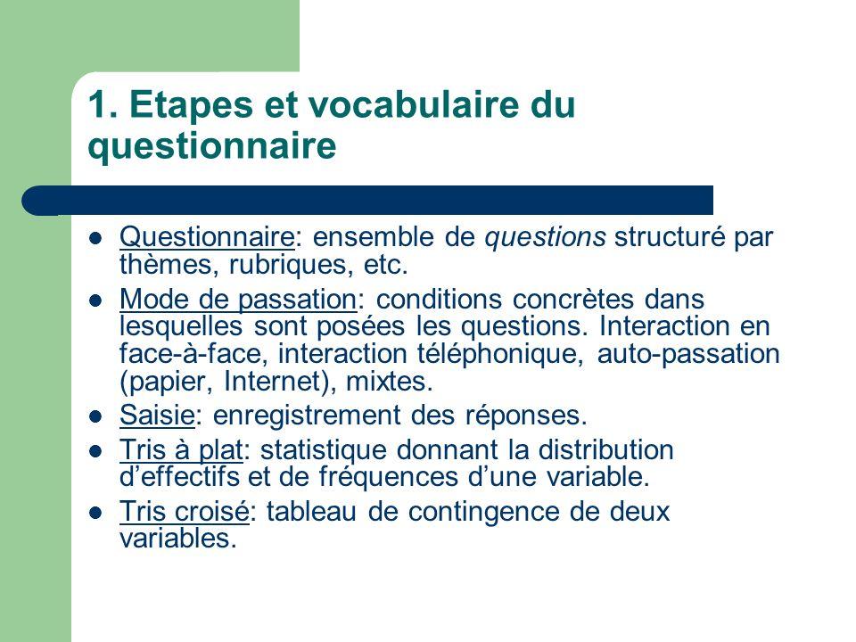 1. Etapes et vocabulaire du questionnaire