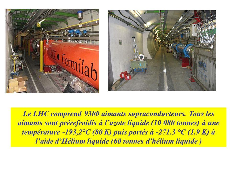 Le LHC comprend 9300 aimants supraconducteurs