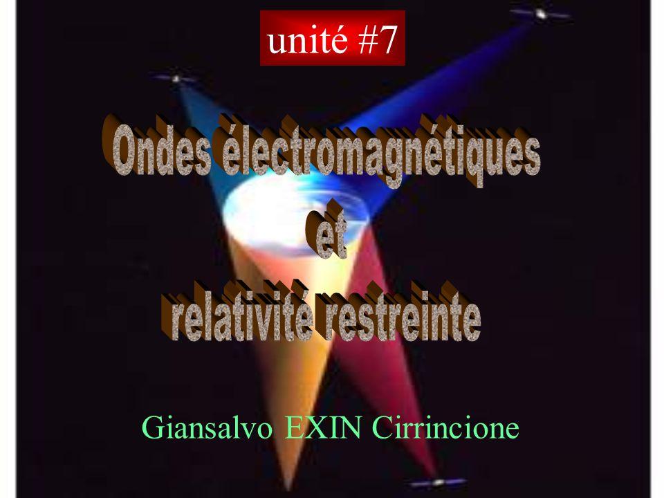 unité #7 Ondes électromagnétiques et relativité restreinte