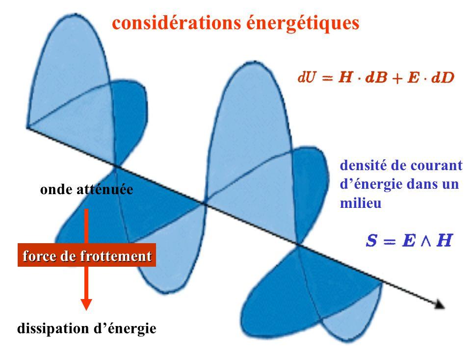considérations énergétiques