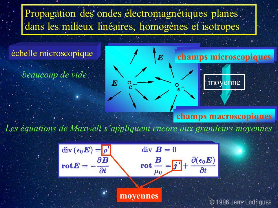 Propagation des ondes électromagnétiques planes dans les milieux linéaires, homogènes et isotropes