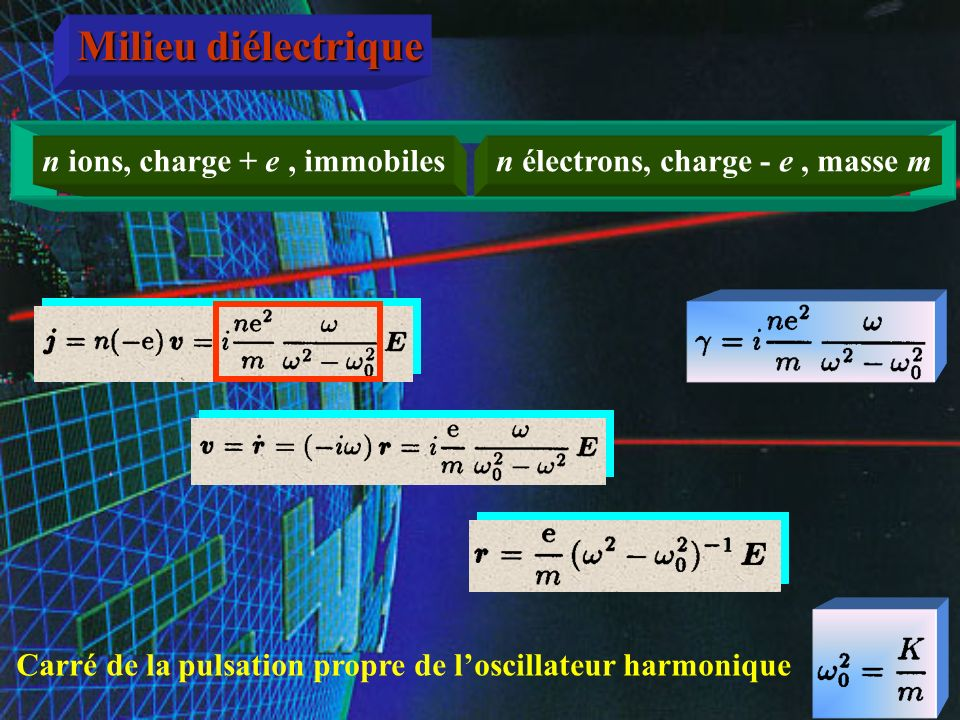 n ions, charge + e , immobiles n électrons, charge - e , masse m