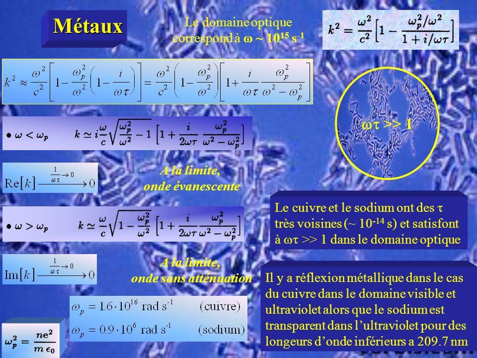 Le domaine optique correspond à  ~ 1015 s-1