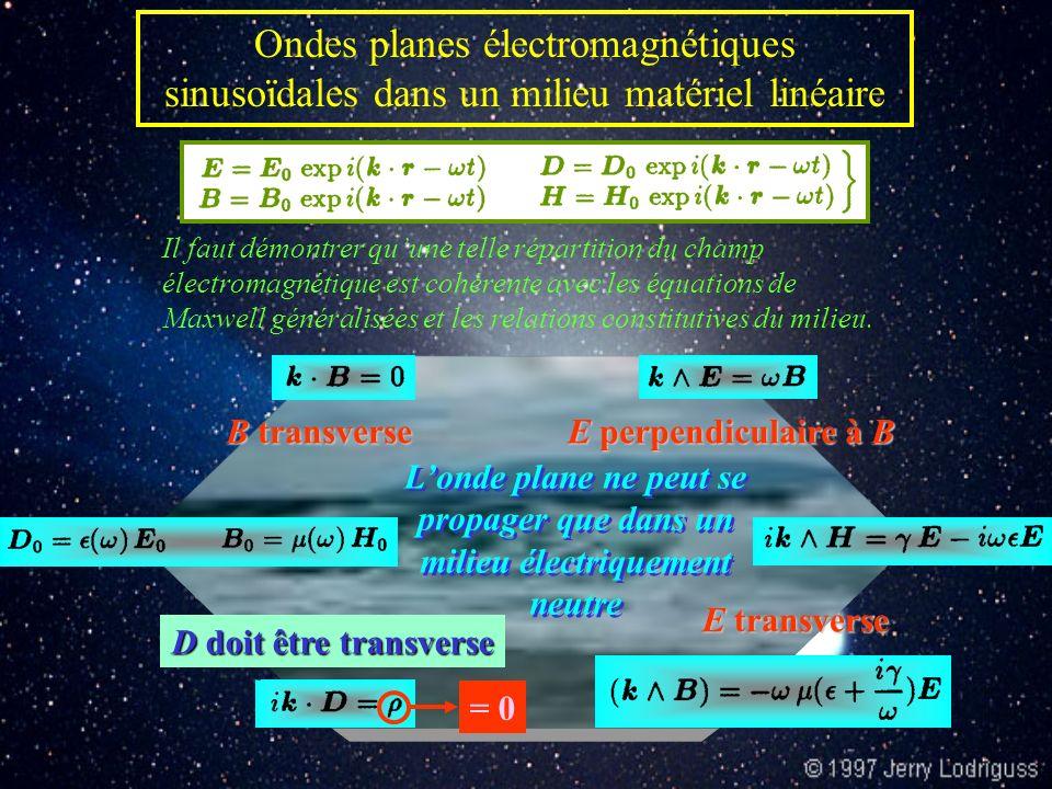 Ondes planes électromagnétiques sinusoïdales dans un milieu matériel linéaire