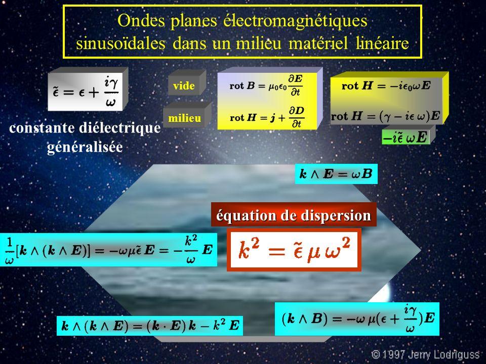 constante diélectrique généralisée équation de dispersion