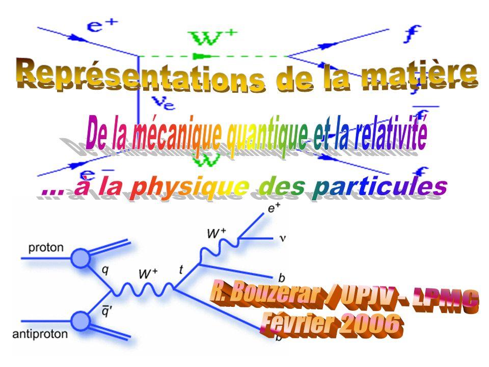 ... à la physique des particules