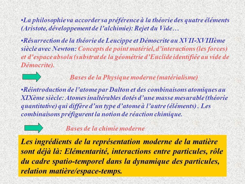 La philosophie va accorder sa préférence à la théorie des quatre éléments (Aristote, développement de l'alchimie): Rejet du Vide…