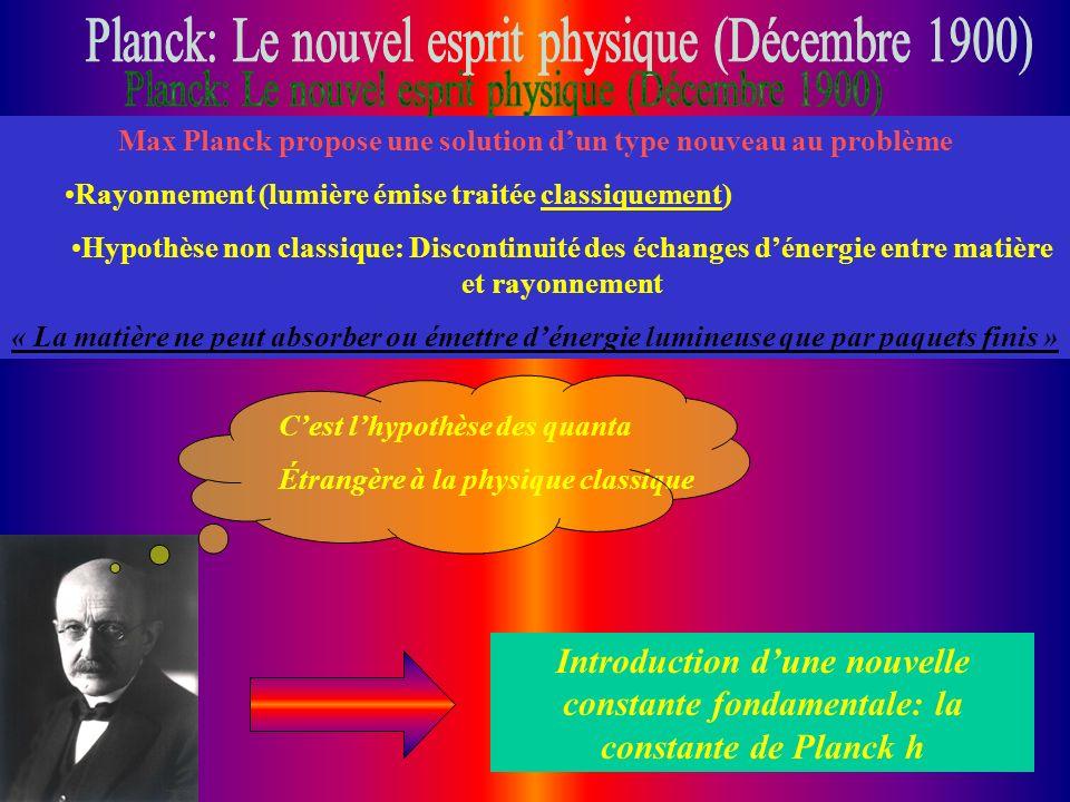 Max Planck propose une solution d'un type nouveau au problème