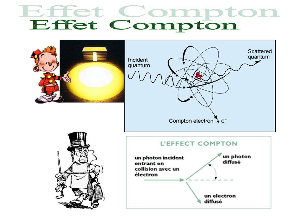 Effet Compton