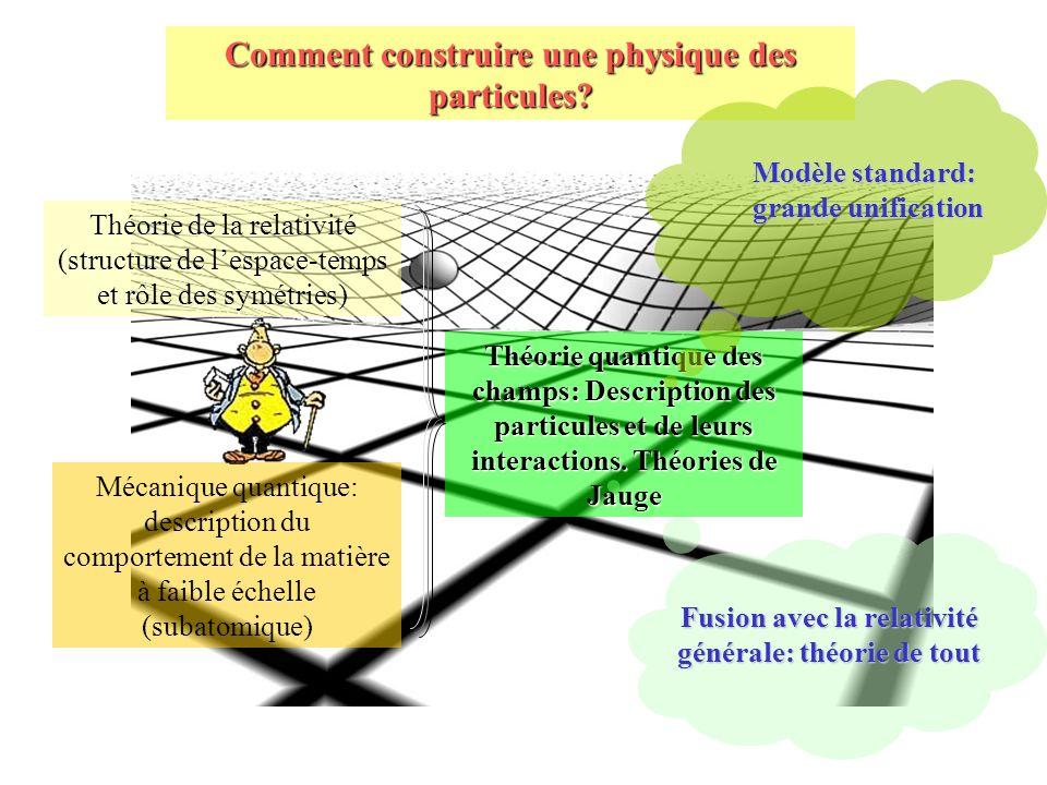 Comment construire une physique des particules