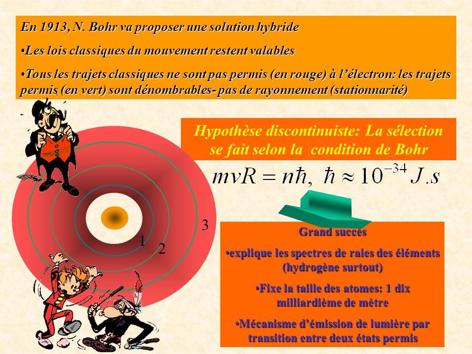 En 1913, N. Bohr va proposer une solution hybride