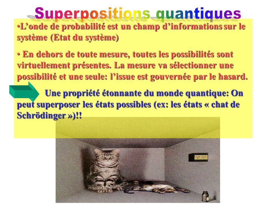 Superpositions quantiques