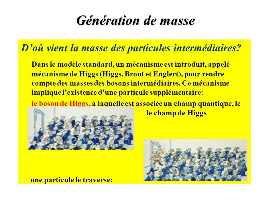 Génération de masse D'où vient la masse des particules intermédiaires