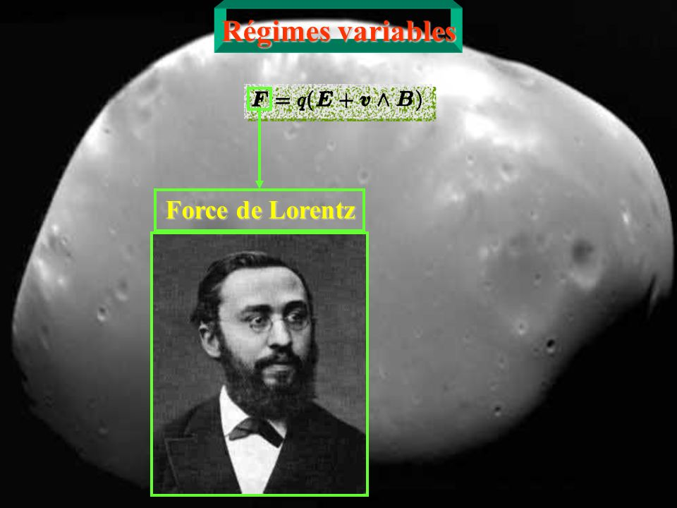 Régimes variables Force de Lorentz
