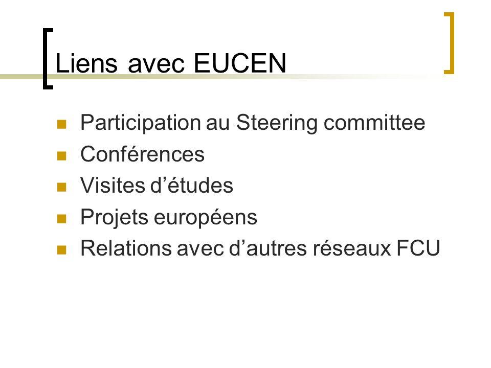 Liens avec EUCEN Participation au Steering committee Conférences