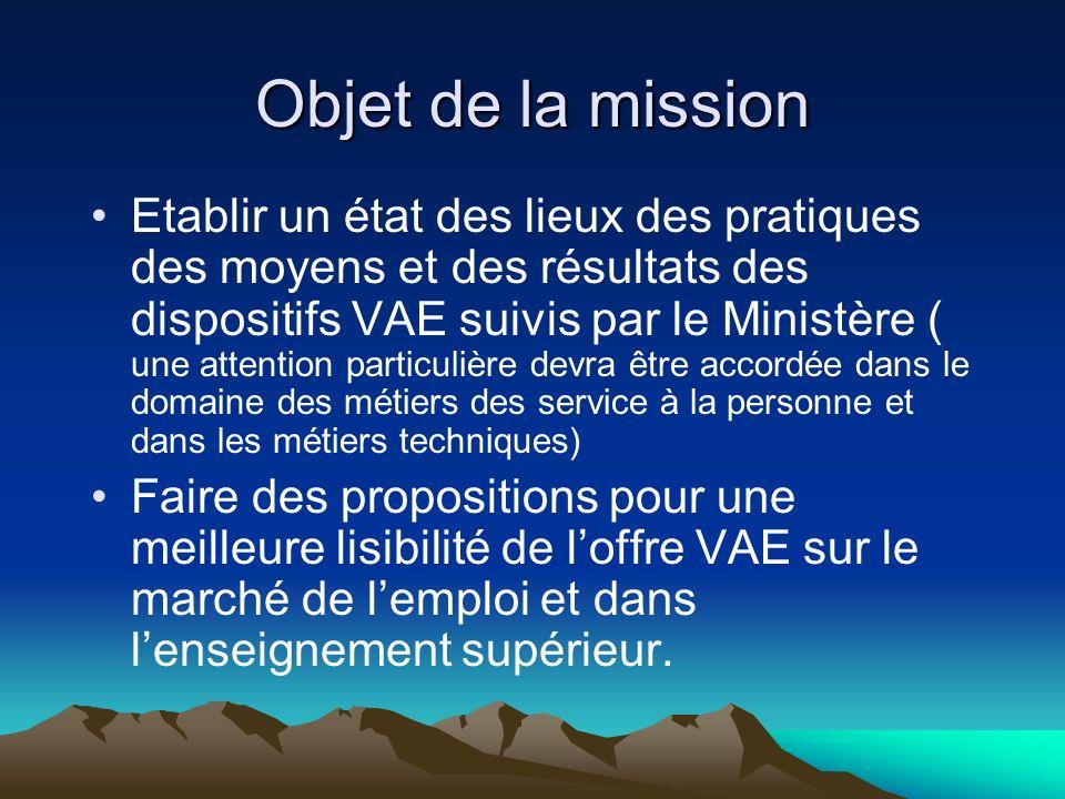 Objet de la mission