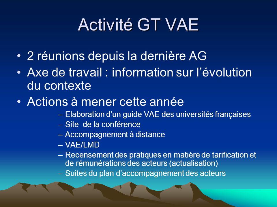 Activité GT VAE 2 réunions depuis la dernière AG