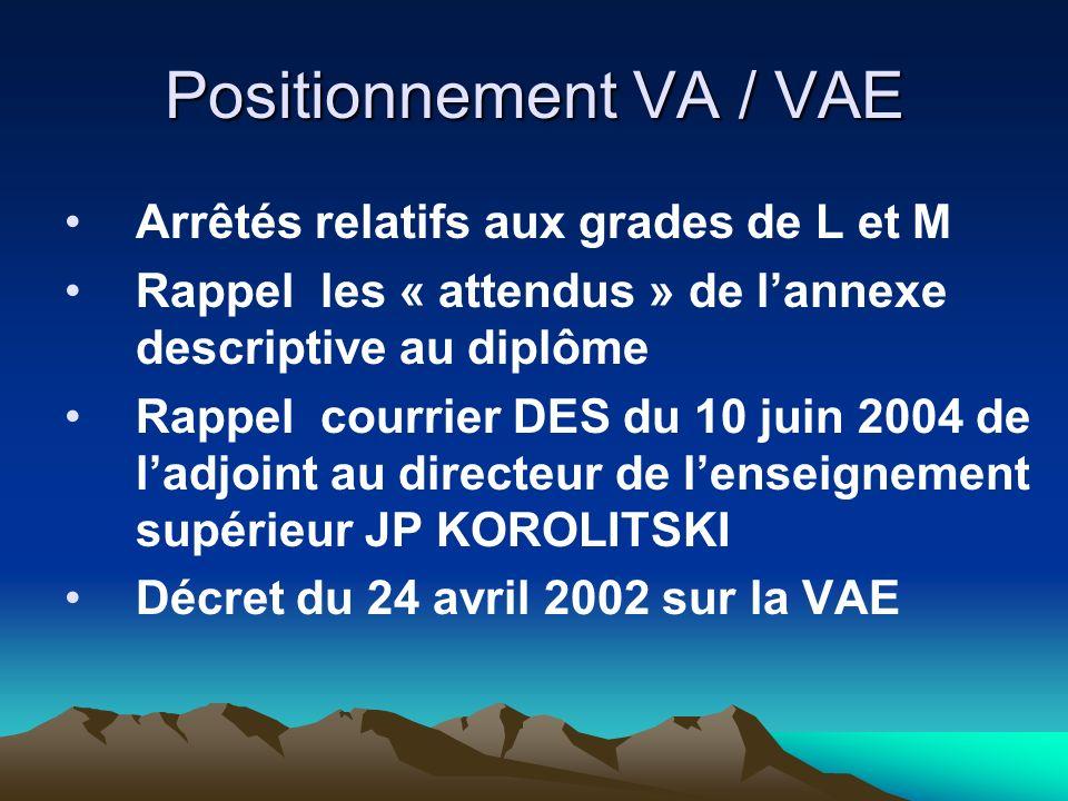 Positionnement VA / VAE