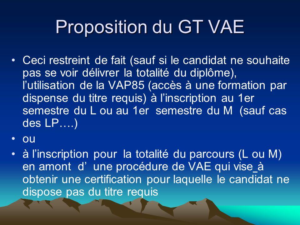 Proposition du GT VAE