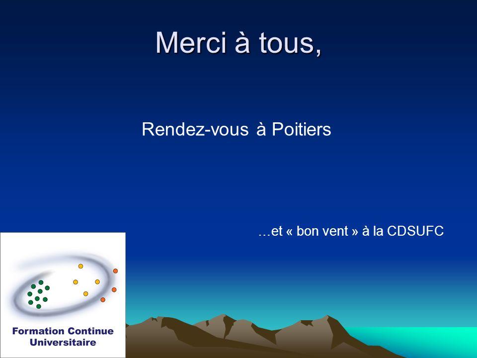 Rendez-vous à Poitiers