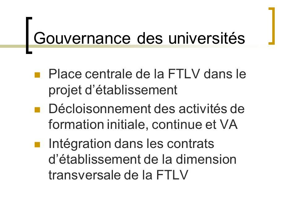 Gouvernance des universités