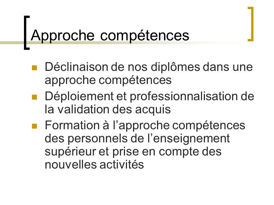 Approche compétences Déclinaison de nos diplômes dans une approche compétences. Déploiement et professionnalisation de la validation des acquis.