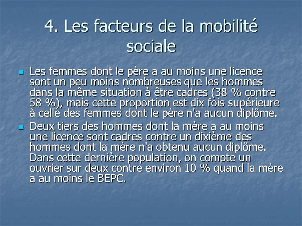4. Les facteurs de la mobilité sociale