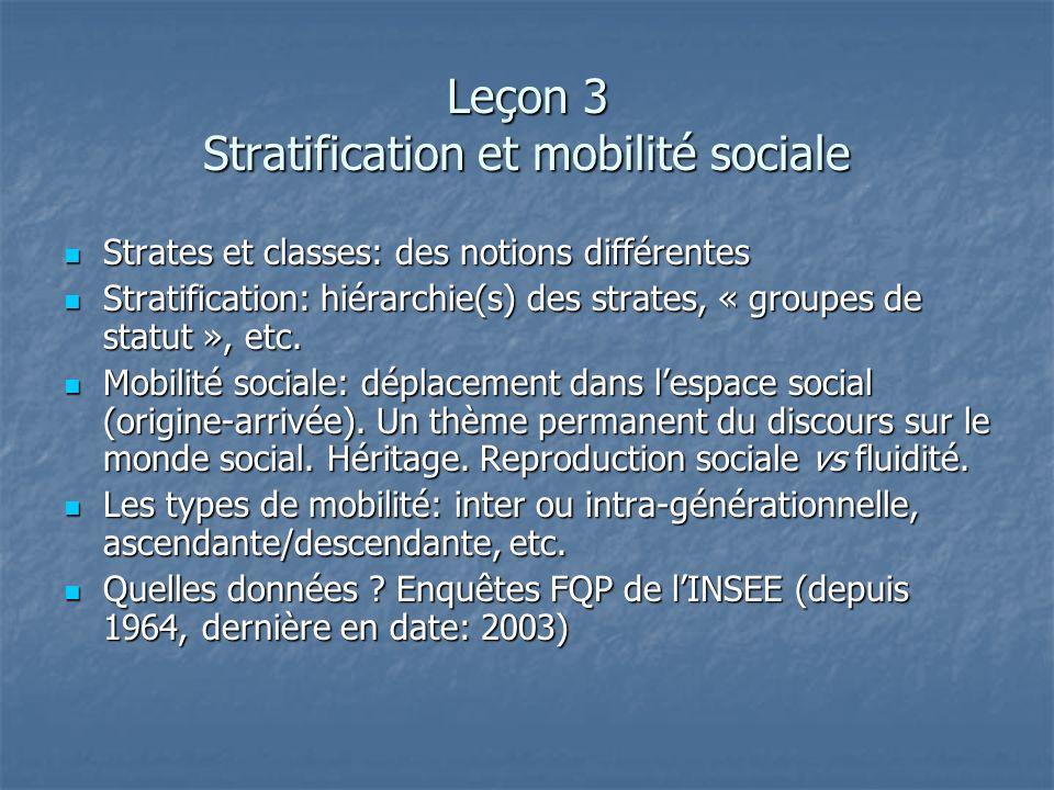 Leçon 3 Stratification et mobilité sociale