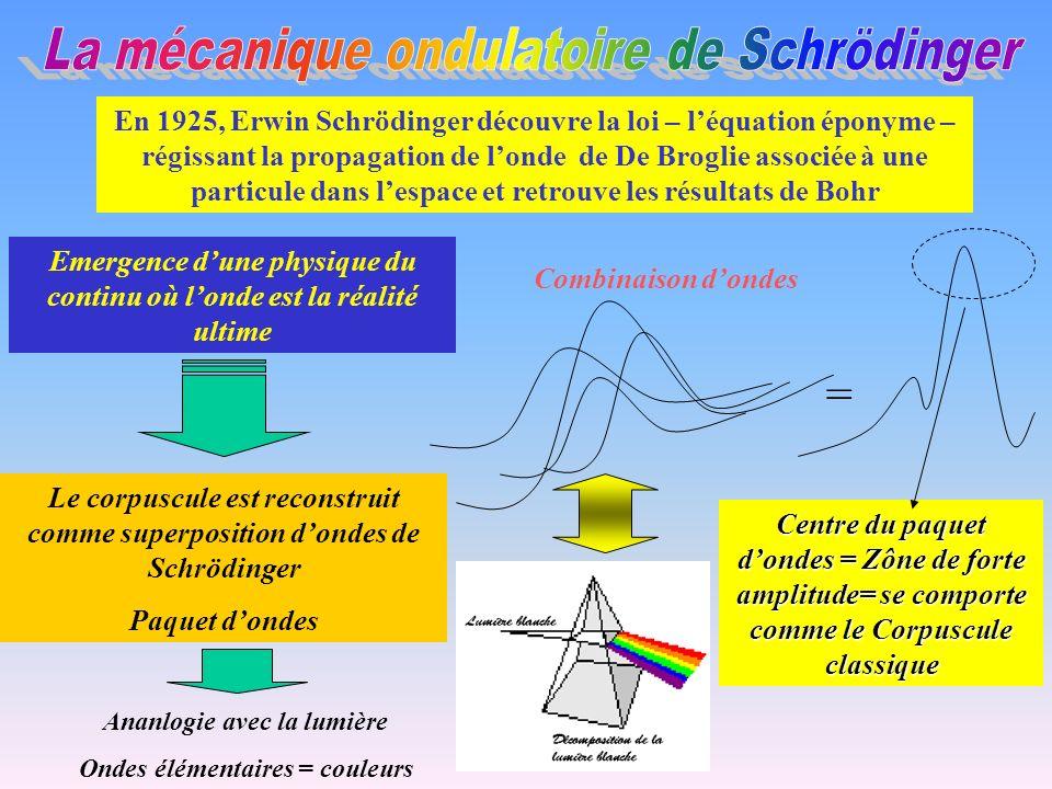 = La mécanique ondulatoire de Schrödinger