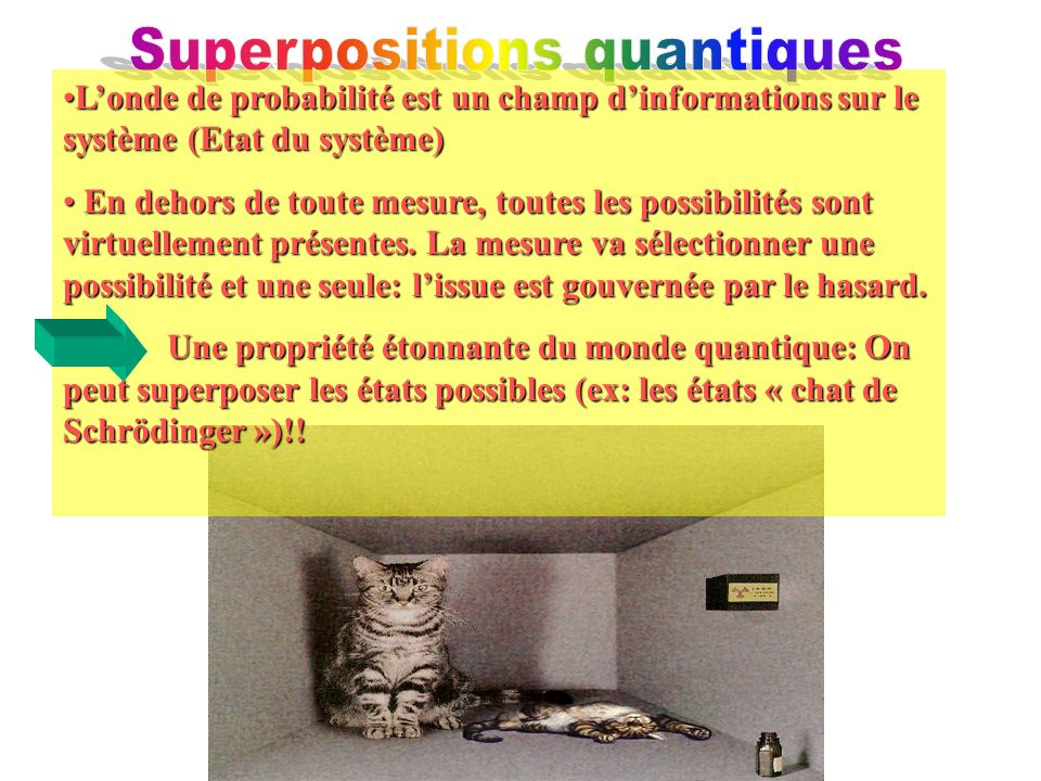 Superpositions quantiques