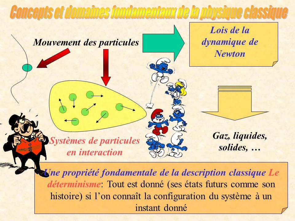 Concepts et domaines fondamentaux de la physique classique