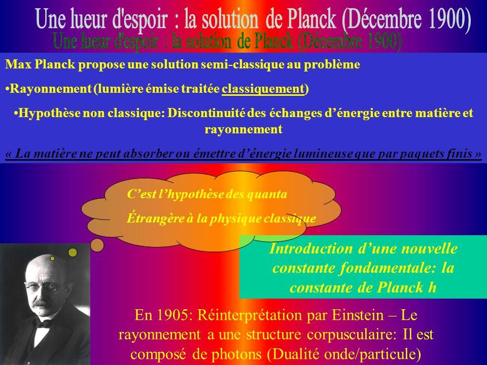 Une lueur d espoir : la solution de Planck (Décembre 1900)