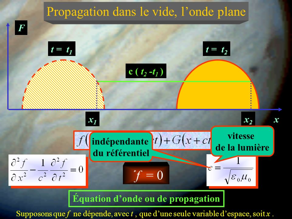Équation d'onde ou de propagation