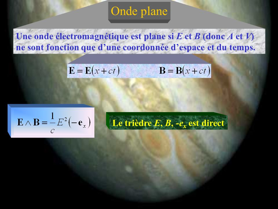 Onde plane Une onde électromagnétique est plane si E et B (donc A et V) ne sont fonction que d'une coordonnée d'espace et du temps.