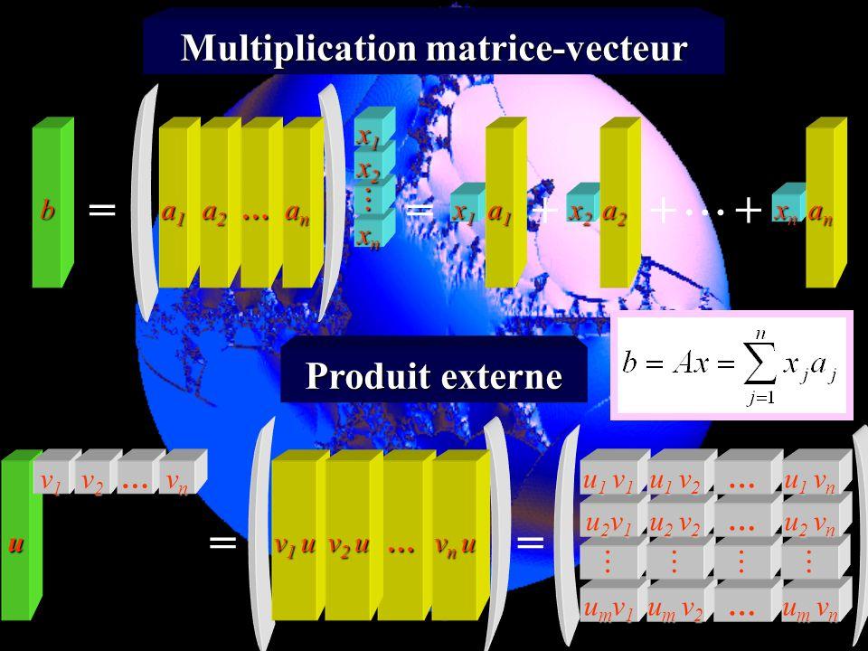 Multiplication matrice-vecteur