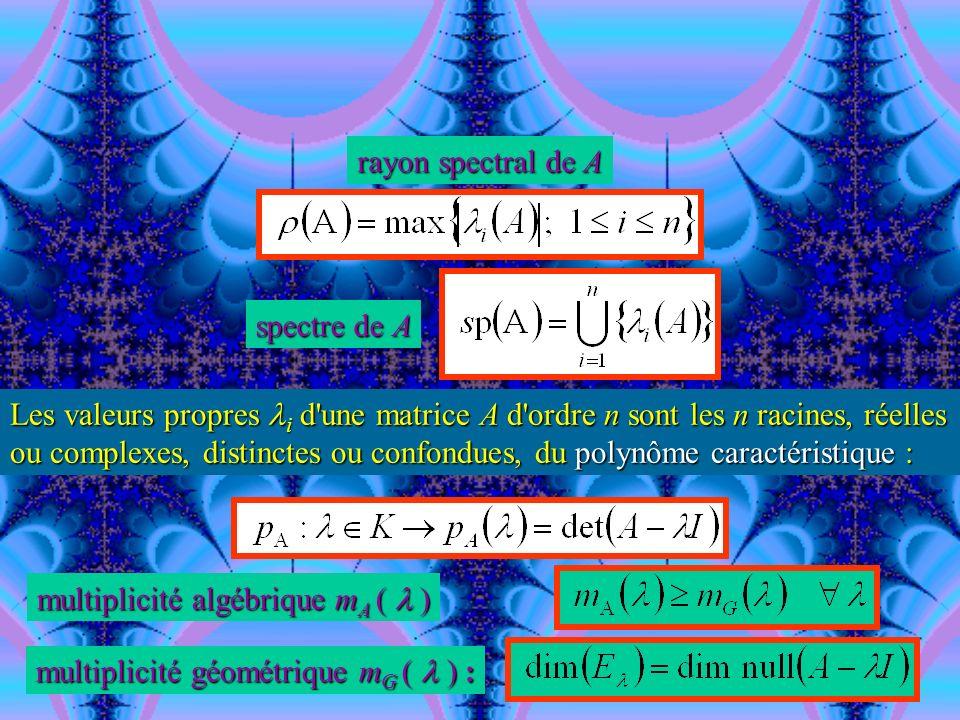 multiplicité algébrique mA (  )