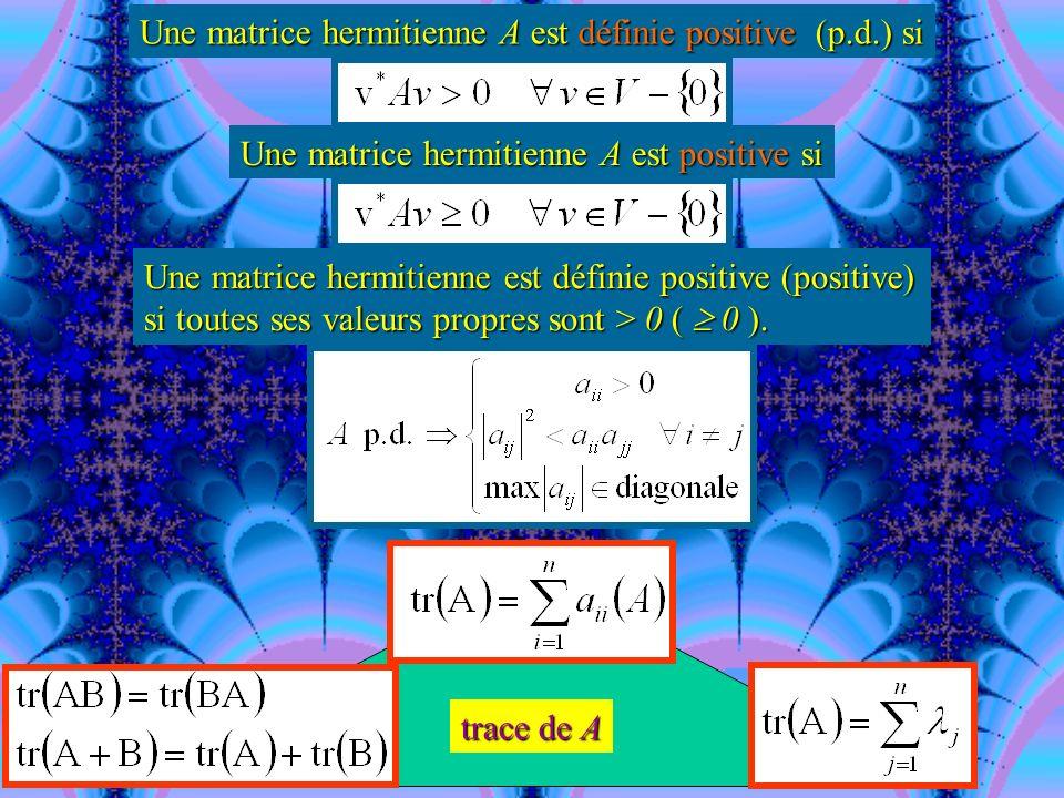 Une matrice hermitienne A est définie positive (p.d.) si