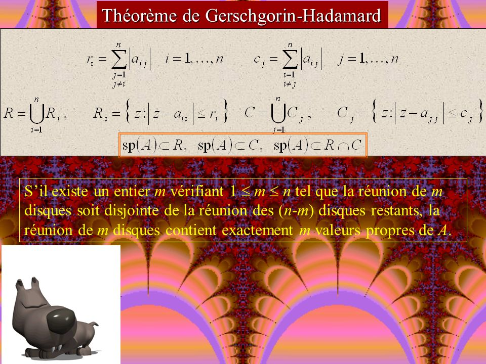 Théorème de Gerschgorin-Hadamard