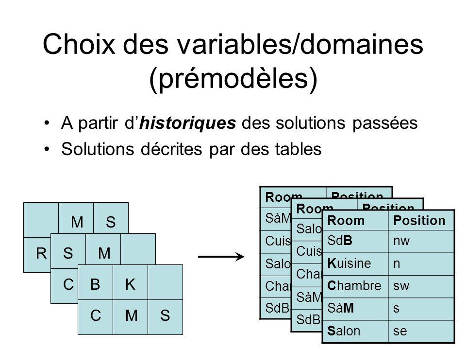 Choix des variables/domaines (prémodèles)
