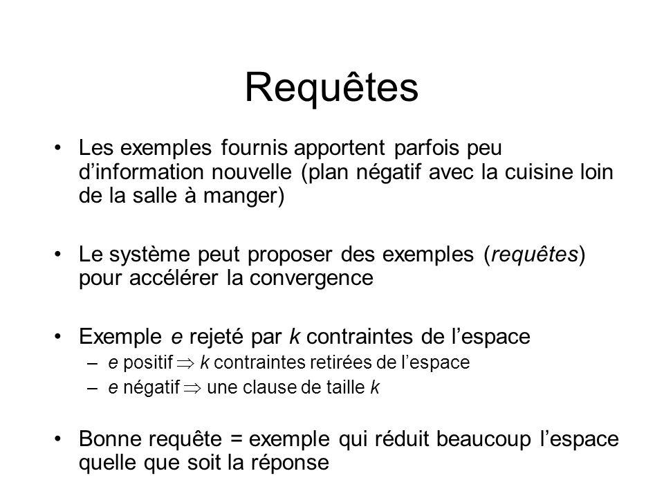 Requêtes Les exemples fournis apportent parfois peu d'information nouvelle (plan négatif avec la cuisine loin de la salle à manger)