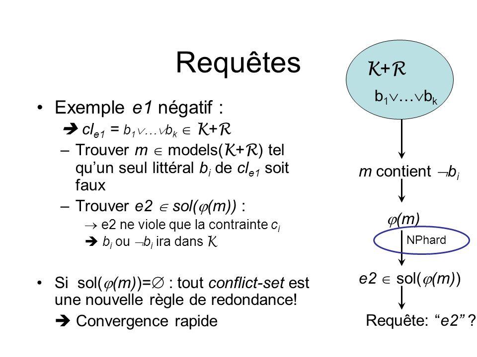 Requêtes K+R Exemple e1 négatif : b1…bk  cle1 = b1…bk  K+R