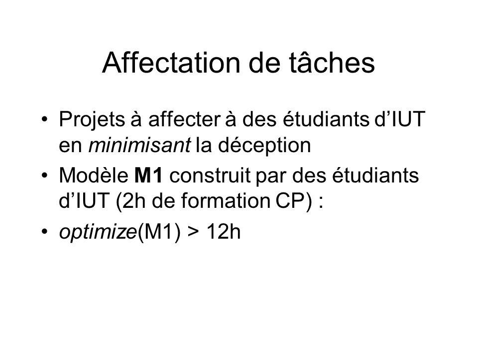 Affectation de tâches Projets à affecter à des étudiants d'IUT en minimisant la déception.